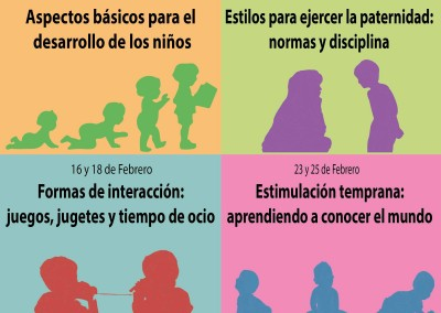 Ciclo de Talleres para Padres y Futuros Padres
